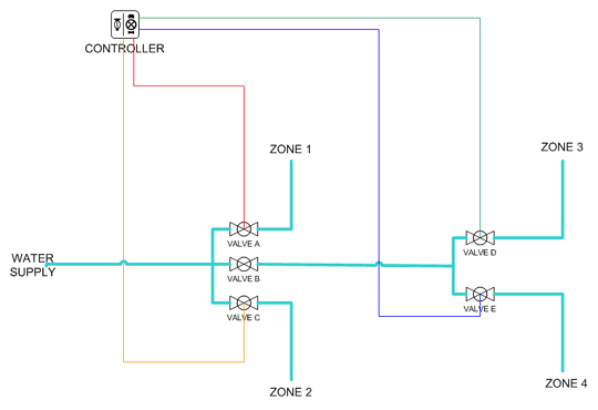 sprinkler system wiring diagram wiring diagram